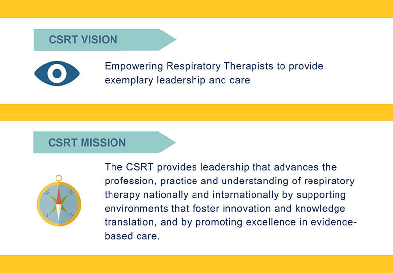 csrt-vision